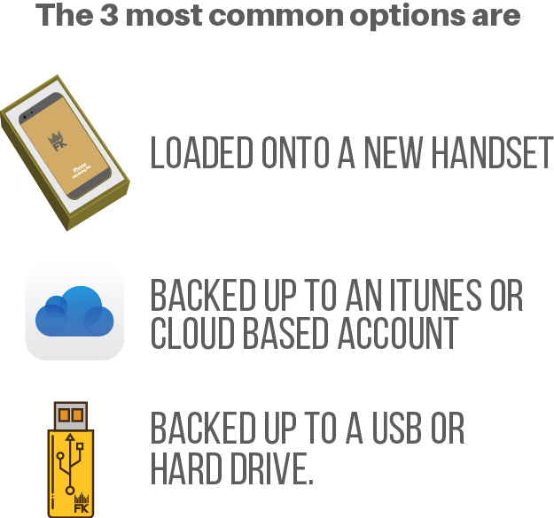 Common backup options